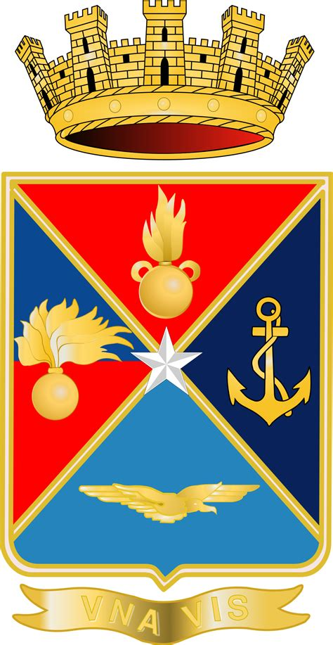 Italian Armed Forces - Wikipedia