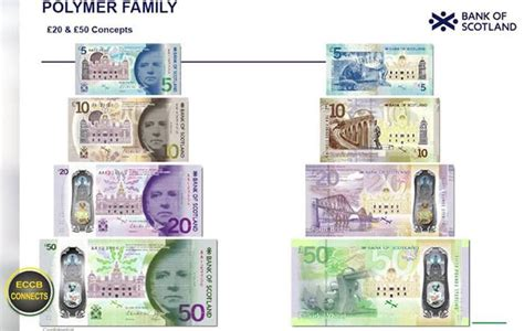 Bank of Scotland - New polymer banknotes - MRI Guide : MRI
