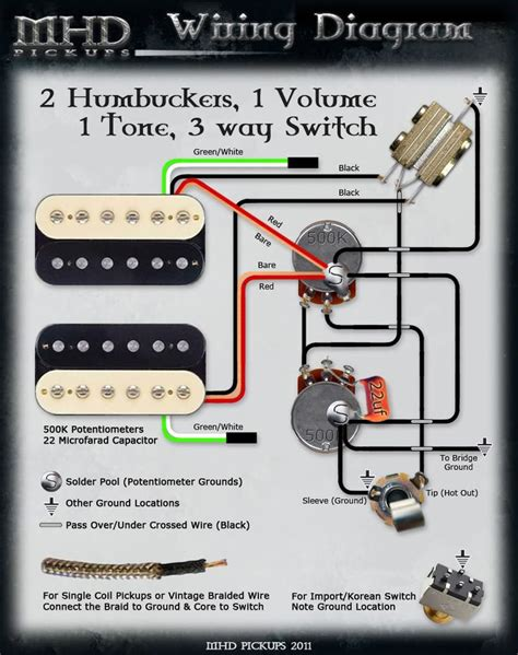 Pin by alba idol on Guitar Schematics in 2019 | Guitar