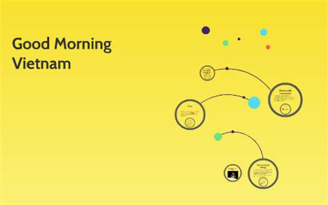 Good Morning Vietnam by Mike Pirotta on Prezi