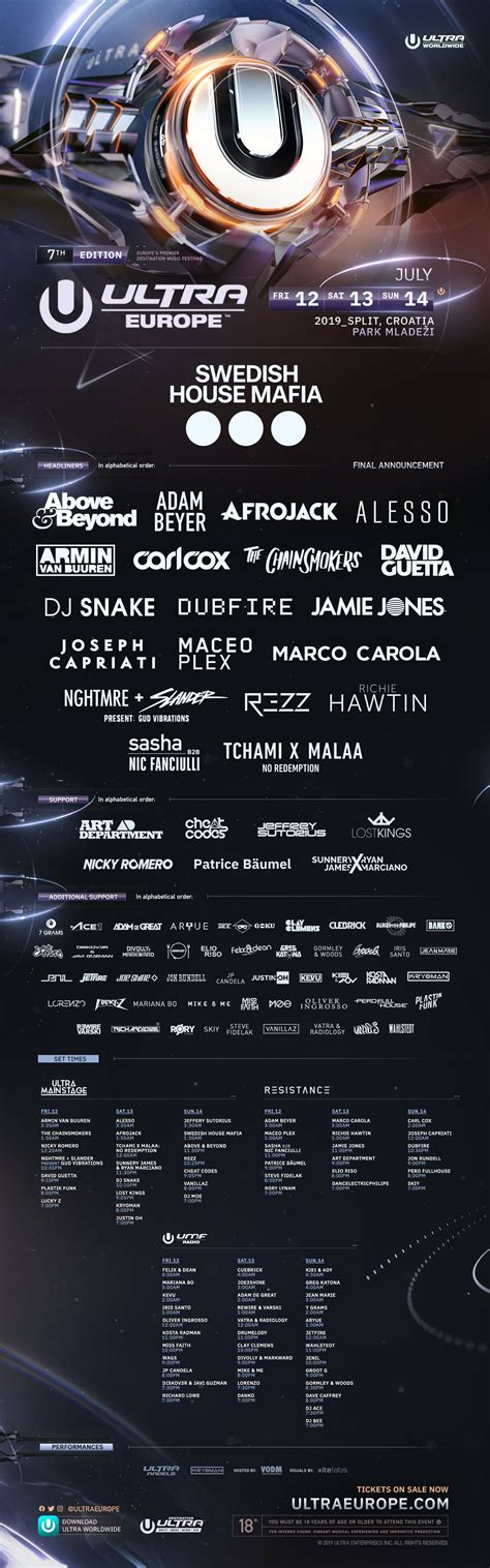 Ultra Europe 2019 - Tickets, line-up, timetable & info
