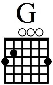 Free Download - Guitar Chord Image Library   Midnight Music