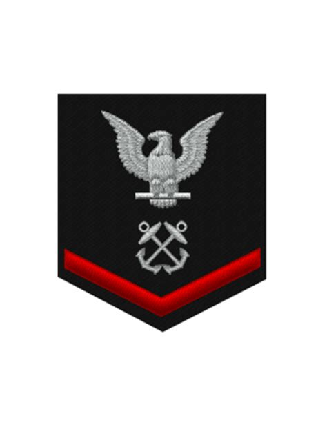 US Navy Military Ranks, lowest to highest