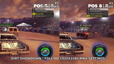 PC Gaming: Windows VS Linux on GTX 750 TI in 35 Games
