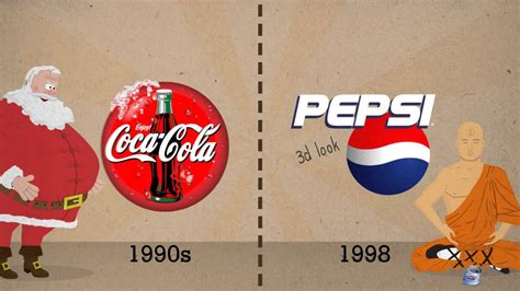Coca-Cola vs Pepsi - Logos evolution - YouTube